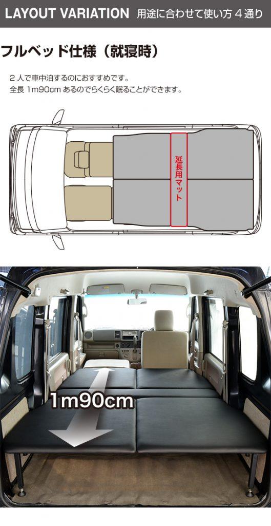 軽自動車車中泊